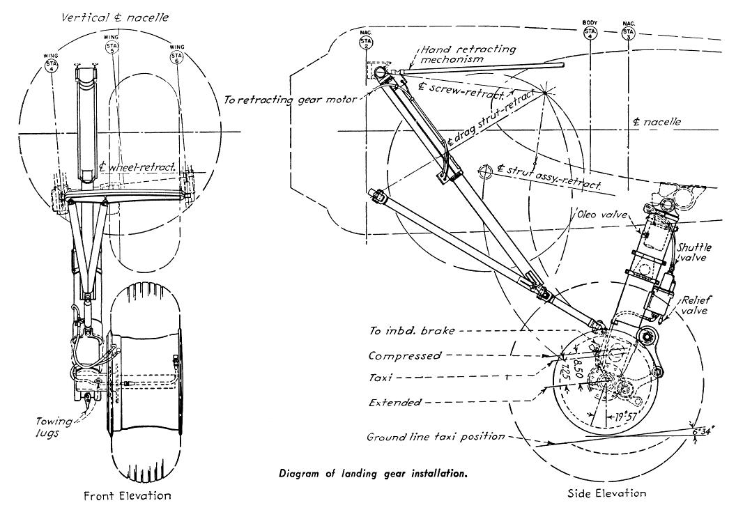 b 17 landing gear diagram
