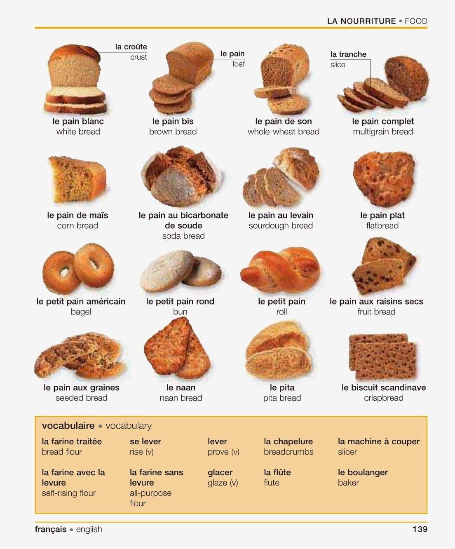 La nourriture (avec images) Nourriture, Vocabulaire