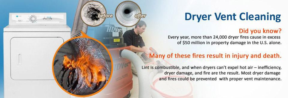 Air Duct Cleaning Pro Hvac Cleaning Dryer Vent Ac Repair Dryer Vent Hvac Cleaning Clean Dryer Vent