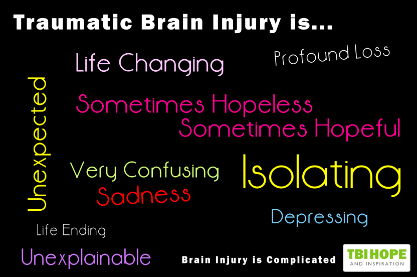 Traumatic Brain Injury Quotes: Pin By TBI Hope On Traumatic Brain Injury Facts