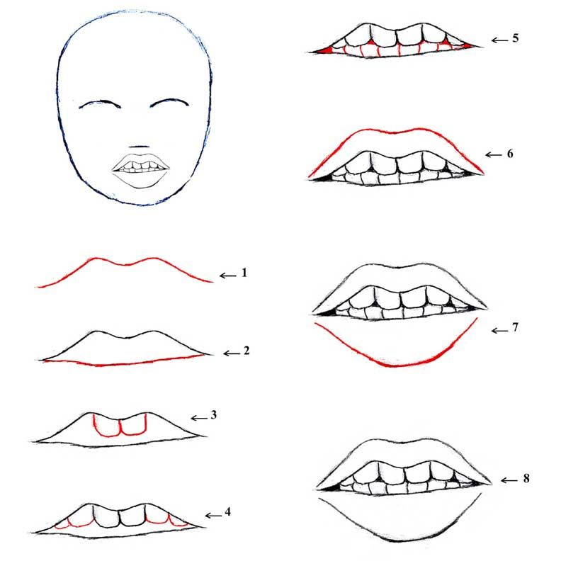 drawing an open mouth 5 | Be Creative! | Pinterest ...