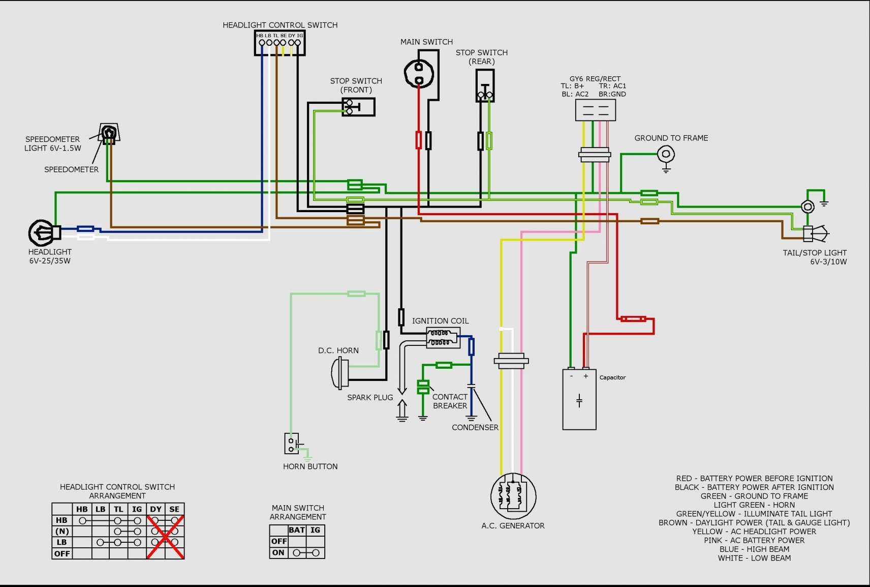Chinese Electric Scooter Wiring Diagram And Cc Moped Wiring Diagram Free Download Schematic Getting Motorcycle Wiring 150cc Electrical Diagram