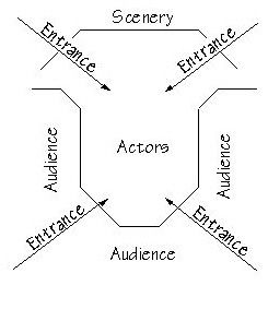 thrust or 3 4 round my own theater pinterest stages theater rh pinterest com Proscenium Stage Diagram Proscenium Stage Diagram