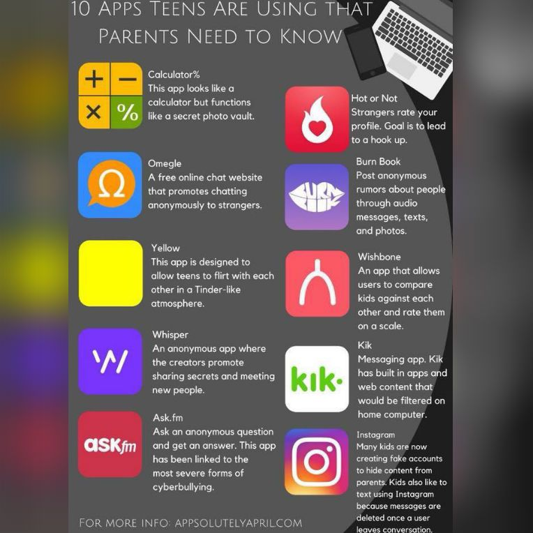 10 Dangerous Smartphone Apps Police Don't Want Your Kids