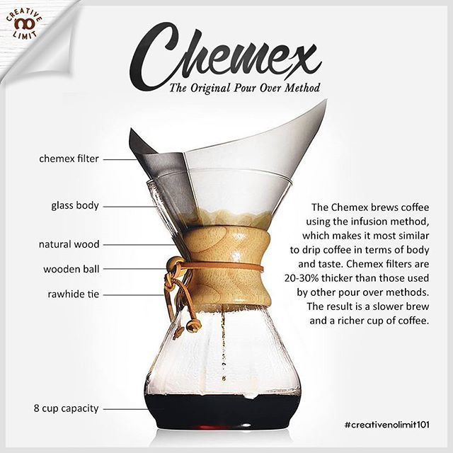 One Of The Oldest Manual Brewing Methods Is Using Chemex A Pour Over Style Glass Container Coffeemaker That Was In Coffee Latte Art Coffee Type Coffee Brewing