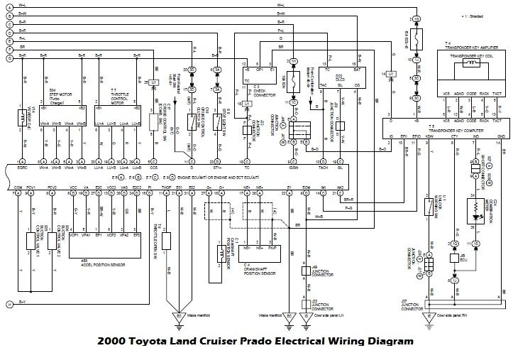 1996 Toyota Prado Tx Owners Manual Pdf With Images Toyota