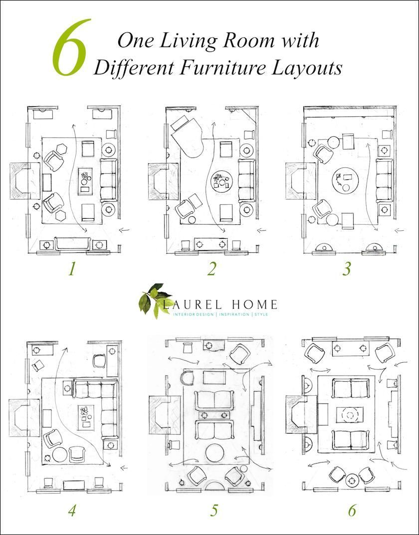 One Living Room Six Different Room Layouts Furniture Layouts Livingroom Family Room Layout Living Room Furniture Layout Living Room Floor Plans