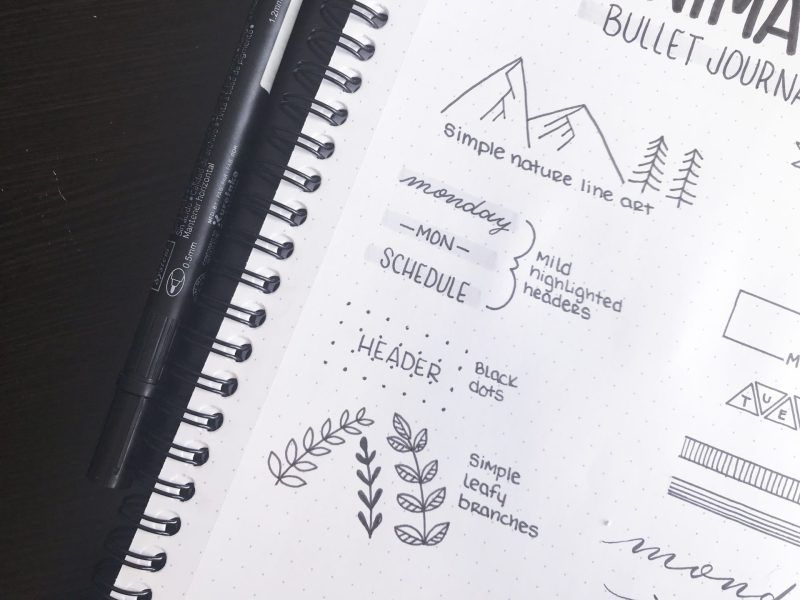 9 Quick And Easy Ways To Decorate Your Minimalist Bullet Journal Planning Mindfully Minimalist Bullet Journal Layout Bullet Journal Minimalist Bullet Journal Themes