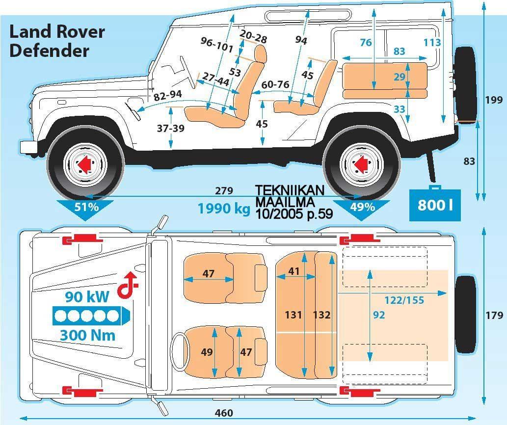 Image Result For Land Rover Defender 110 SW Dimensions