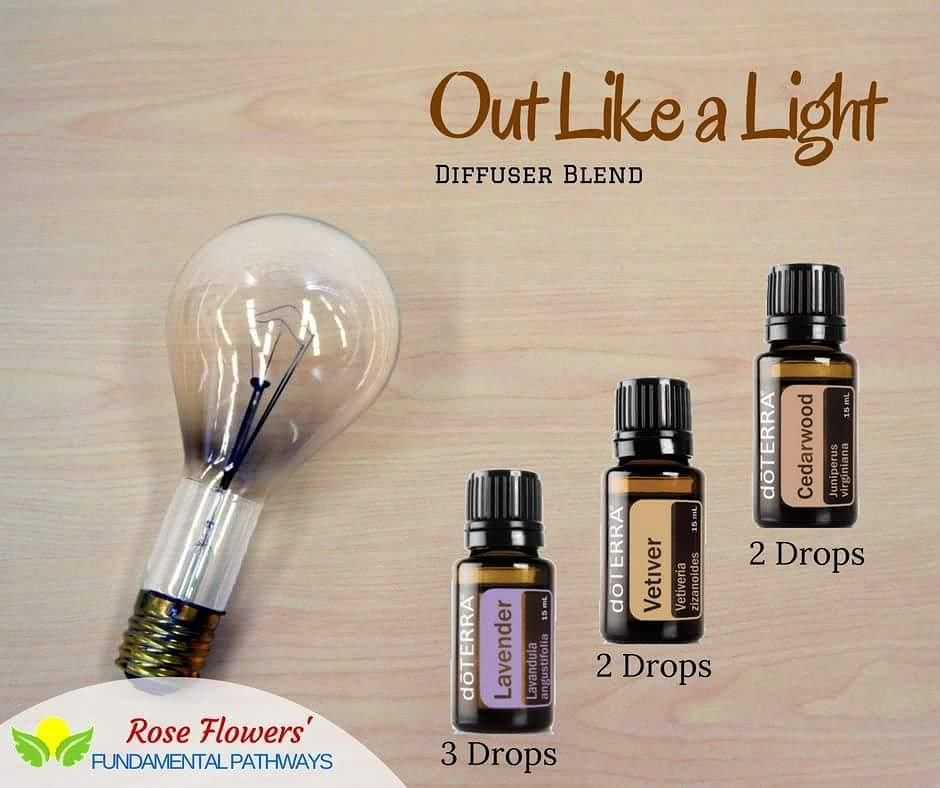 Best Essential Oils For Snoring How To Use Them Snoring