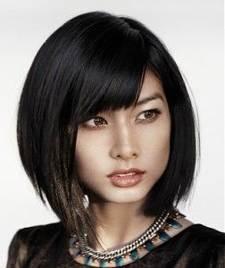 Black Hair Bob Short In The Back And Side Swept Bangs Asian
