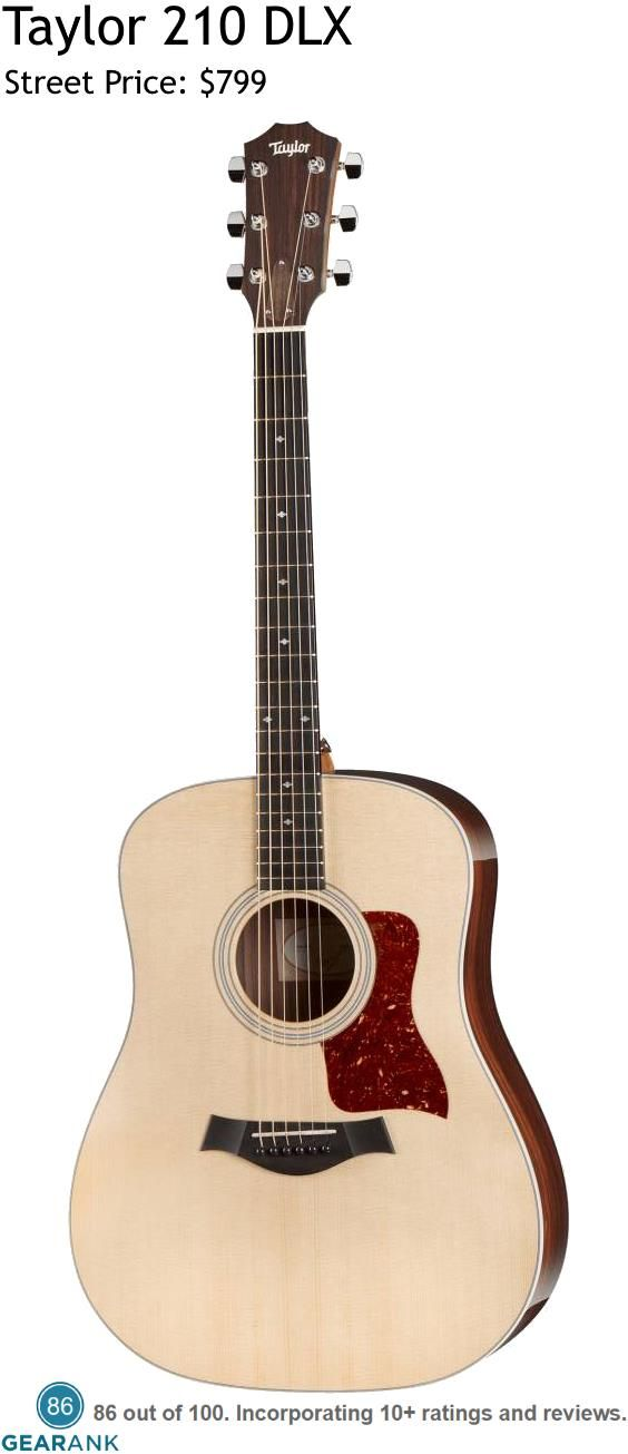 Taylor 210 dlx deluxe it has a solid sitka spruce top along with to learn reading the chords of a guitar one must have the basic knowledge on what a chord is and how is it produced introduction a chord is a set of tones sciox Gallery