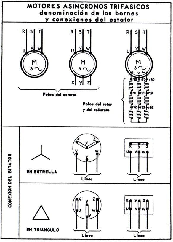 Resultado de imagen para conexiones para motores