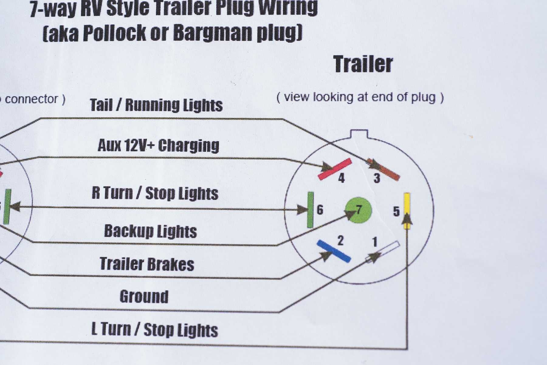 Best Of Wiring Diagram For 7 Pin Trailer Plug Uk Diagrams Digramssample Diagramimages Wirin Trailer Wiring Diagram Trailer Light Wiring Boat Trailer Lights