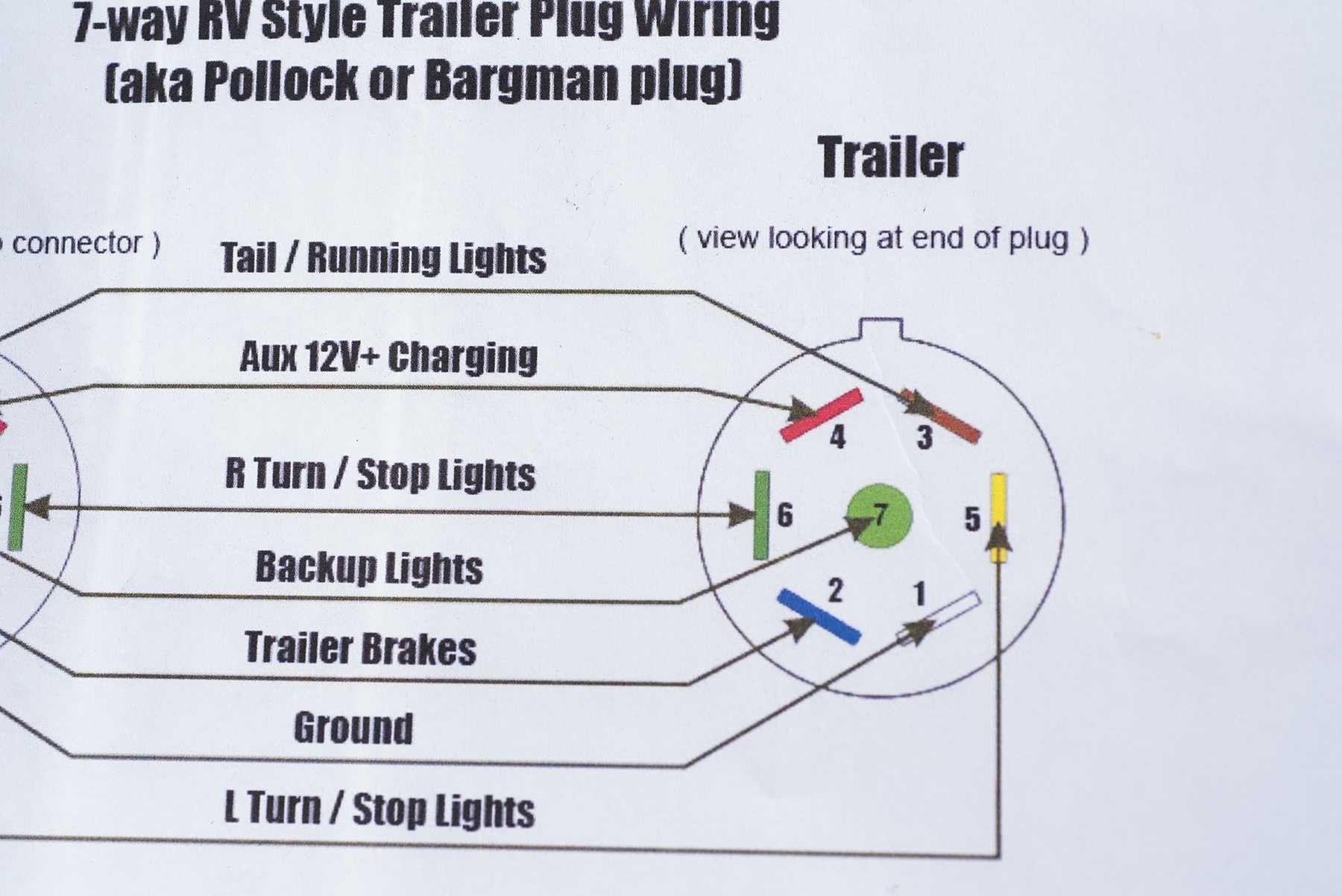 Trailer Plug Wiring Diagram Uk from i.pinimg.com