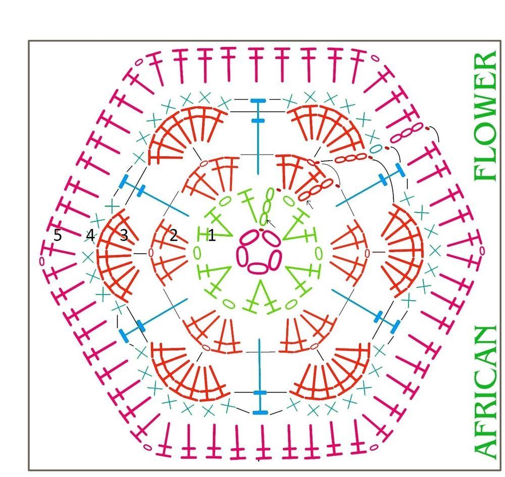 Hexagon Haken Patroon Crochet Hexagonoctagon And Circles Grannys