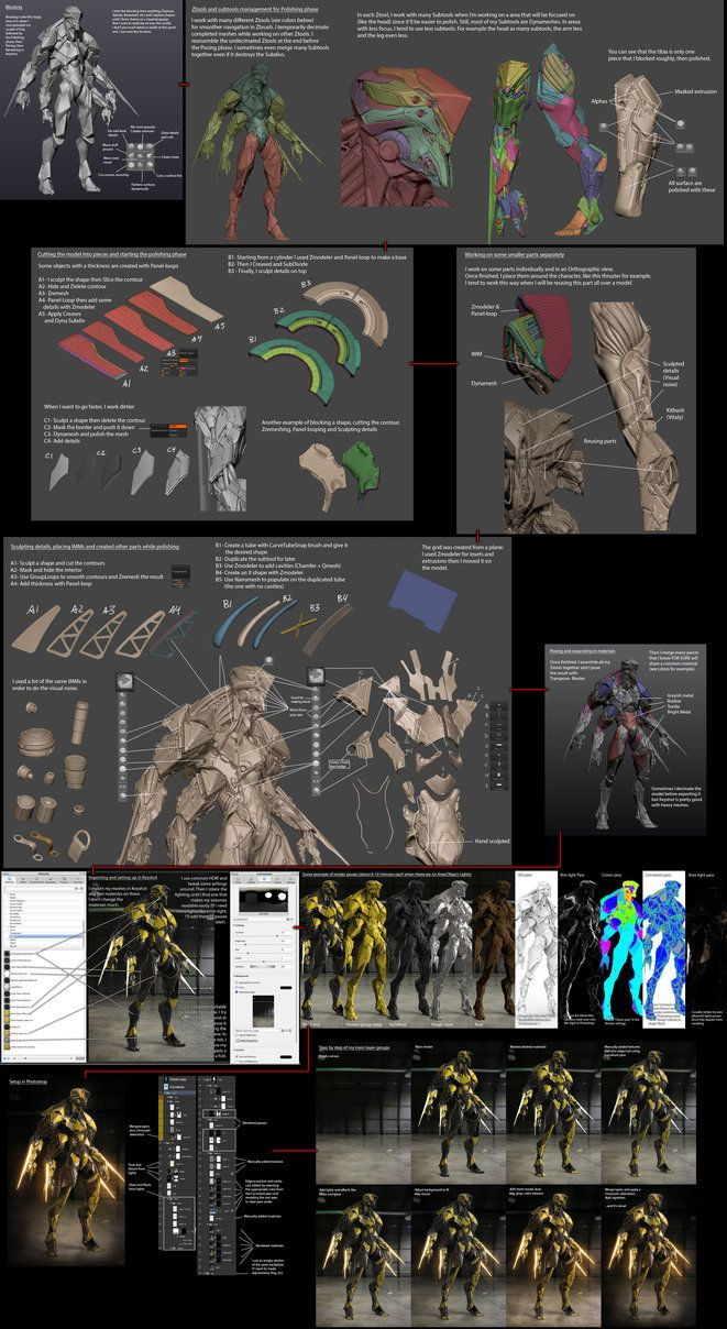 Here is a Tutorial I prepared for those who want to know my fairly simple process in Zbrush, Keyshot and Photoshop.