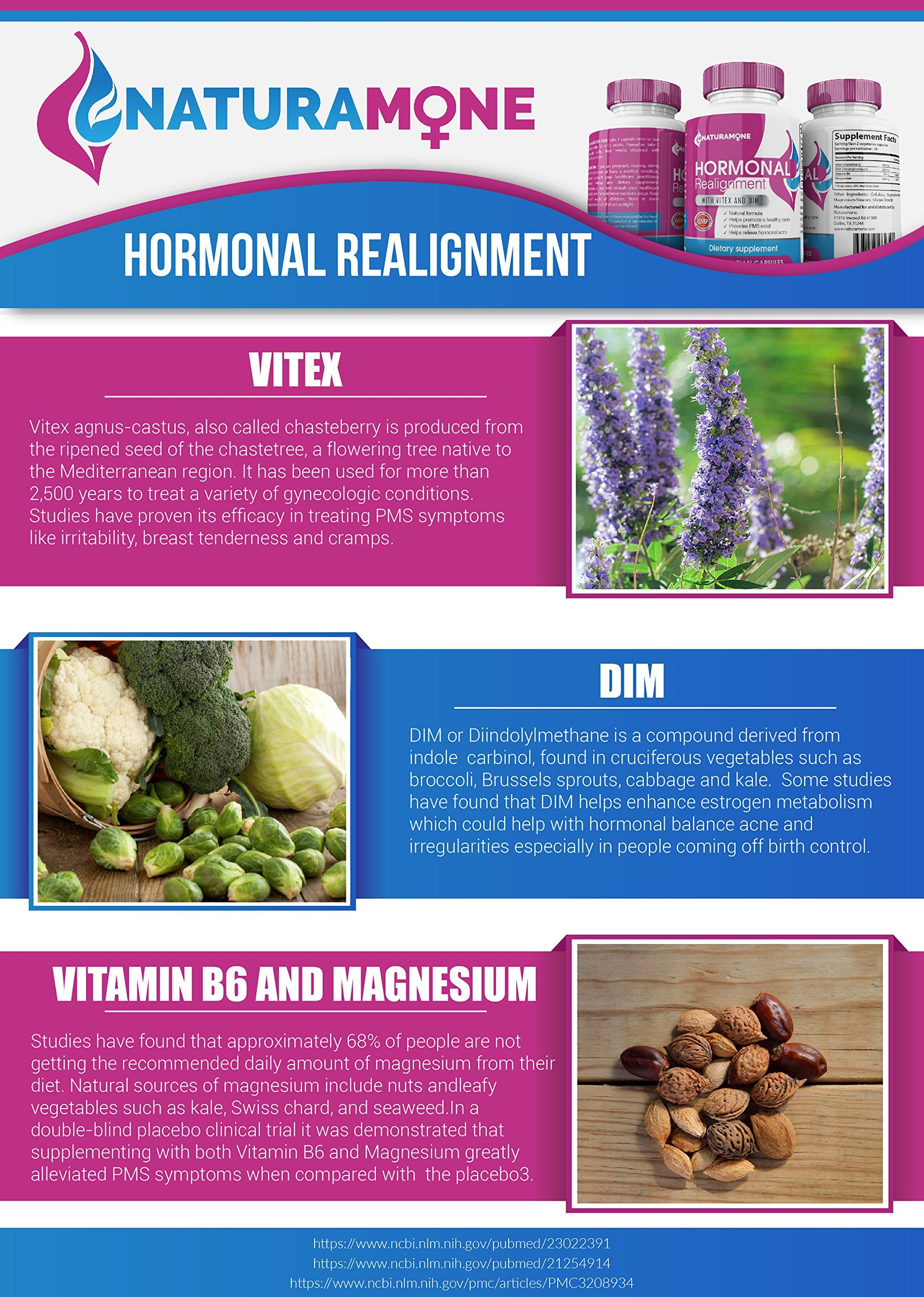 Fertility Pcos - Naturamone DIM/Vitex Natural Hormone