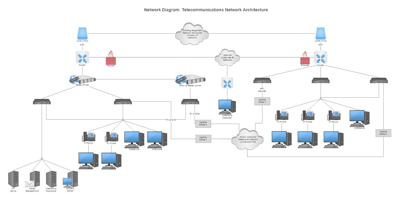 A5FF1 Internet Wiring Diagrams | Digital Resources on