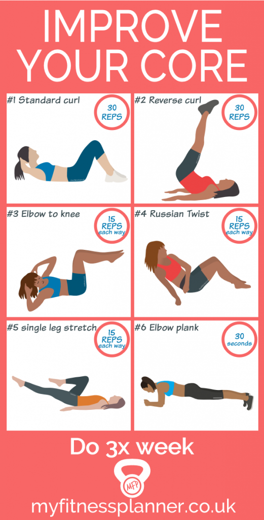 Ab exercises | quick & easy circuit to improve your core #coreworkouts