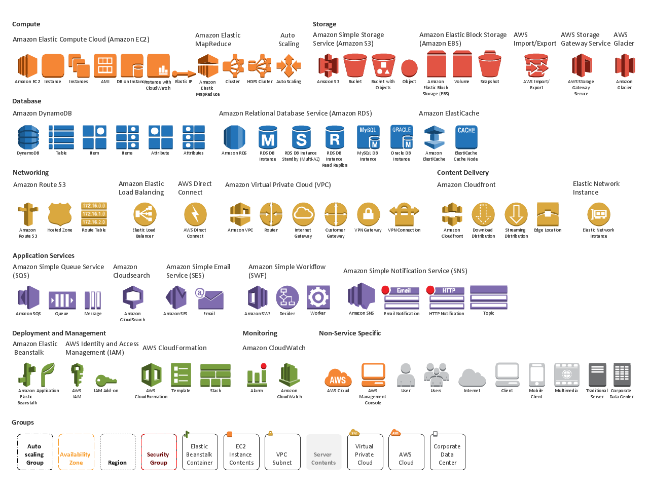 AWS icons Design Elements for AWS architecture diagrams