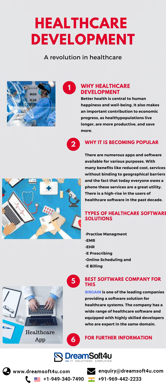 Healthcare Software Solutions In Usa Telemedicine Health Care Medical Coding