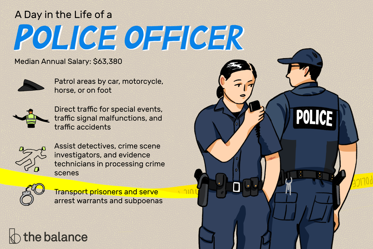 Police Officers Protect The Public By Investigating Crimes And Apprehending Criminals Learn Police Officer Jobs Police Officer Police Officer Job Description