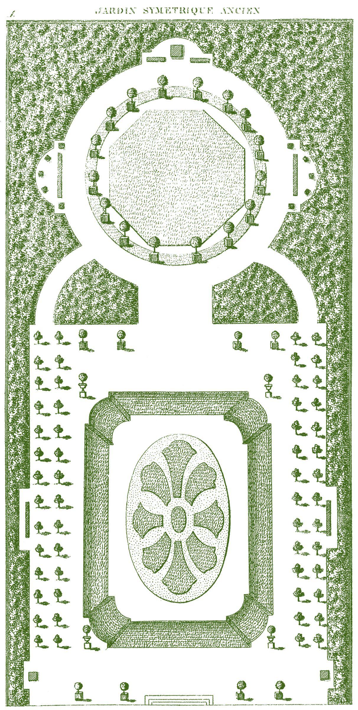 Wonderful French Garden Plan Garden Planning French Garden Vegetable Garden Planning
