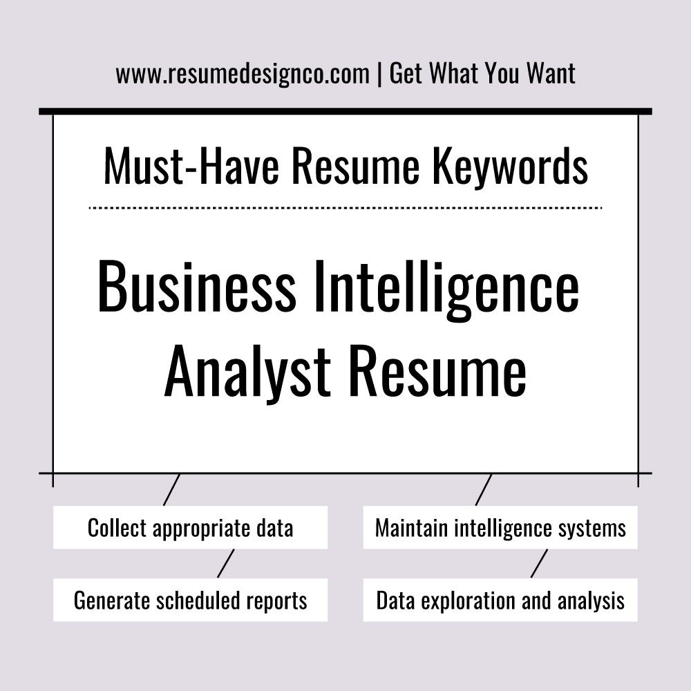 Resume Writing Samples for Business Intelligence Analyst