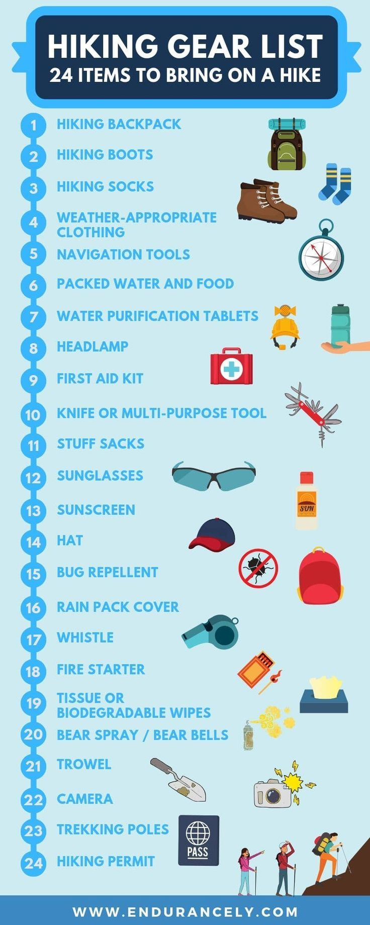 Photo of Hiking Gear List: 24 Items To Bring On A Hike