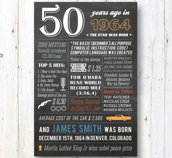 Items Similar To 1947 Birthday Trivia Game: Personalized 50th Birthday Chalkboard Gift For Men Him Man