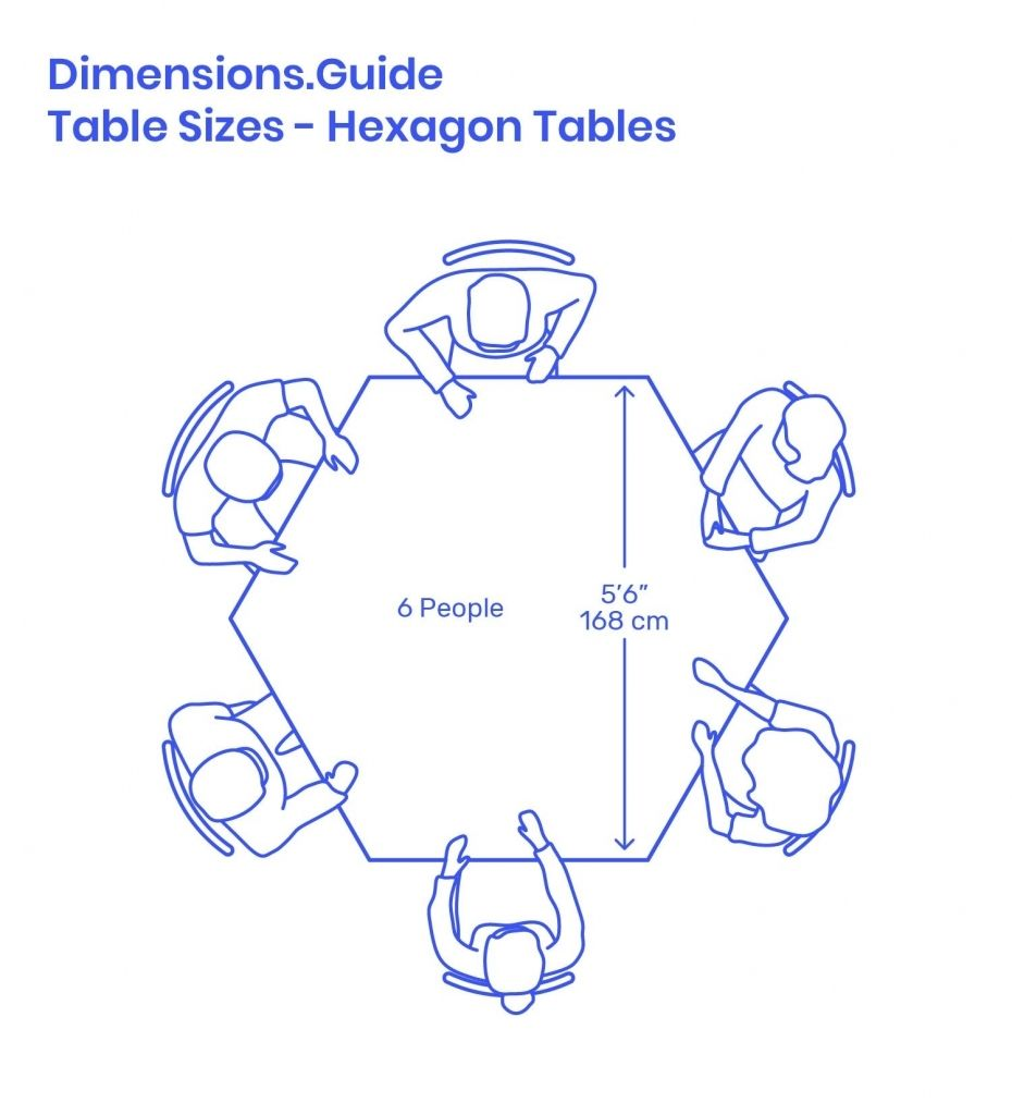 The Most Brilliant As Well As Gorgeous Hexagon Seating Plan How To Plan Dining Table Sizes