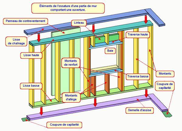 presentation murs ossature bois construction Pinterest