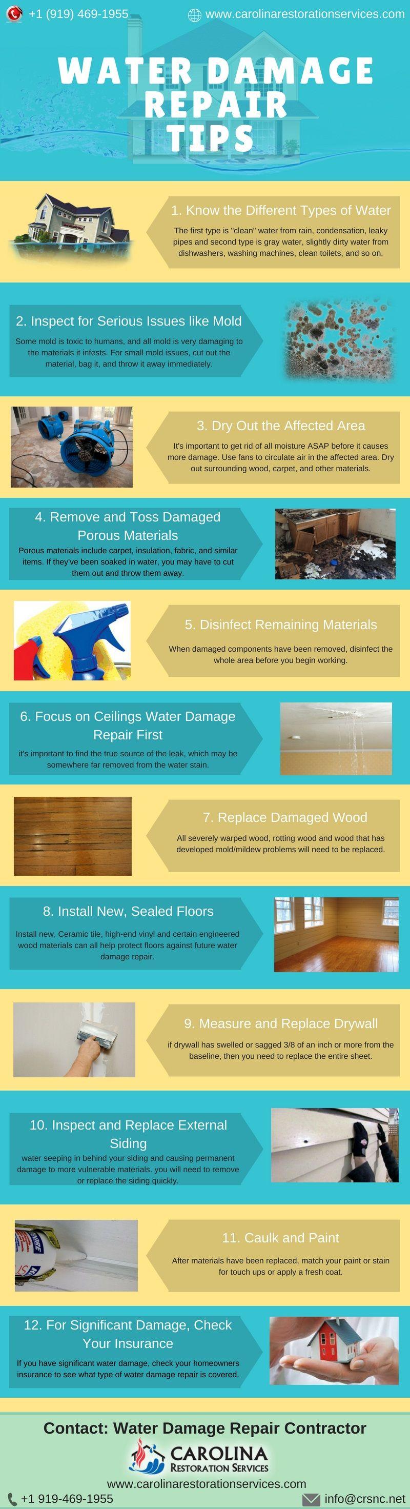 Tips for Water Damage Repair Water damage repair, Damage