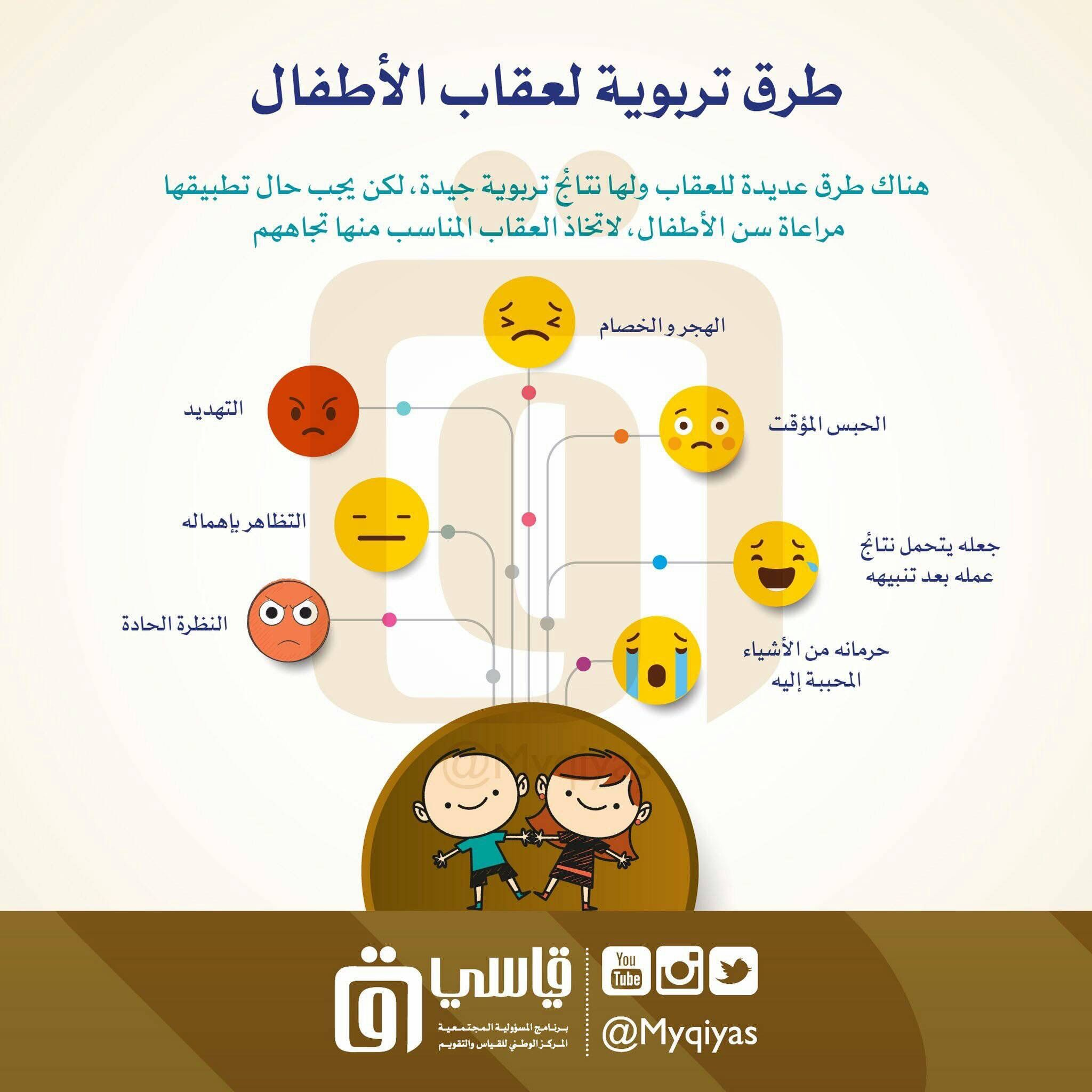 Pin By Ali On تطوير الذات Islamic Kids Activities Kids And Parenting Children And Family