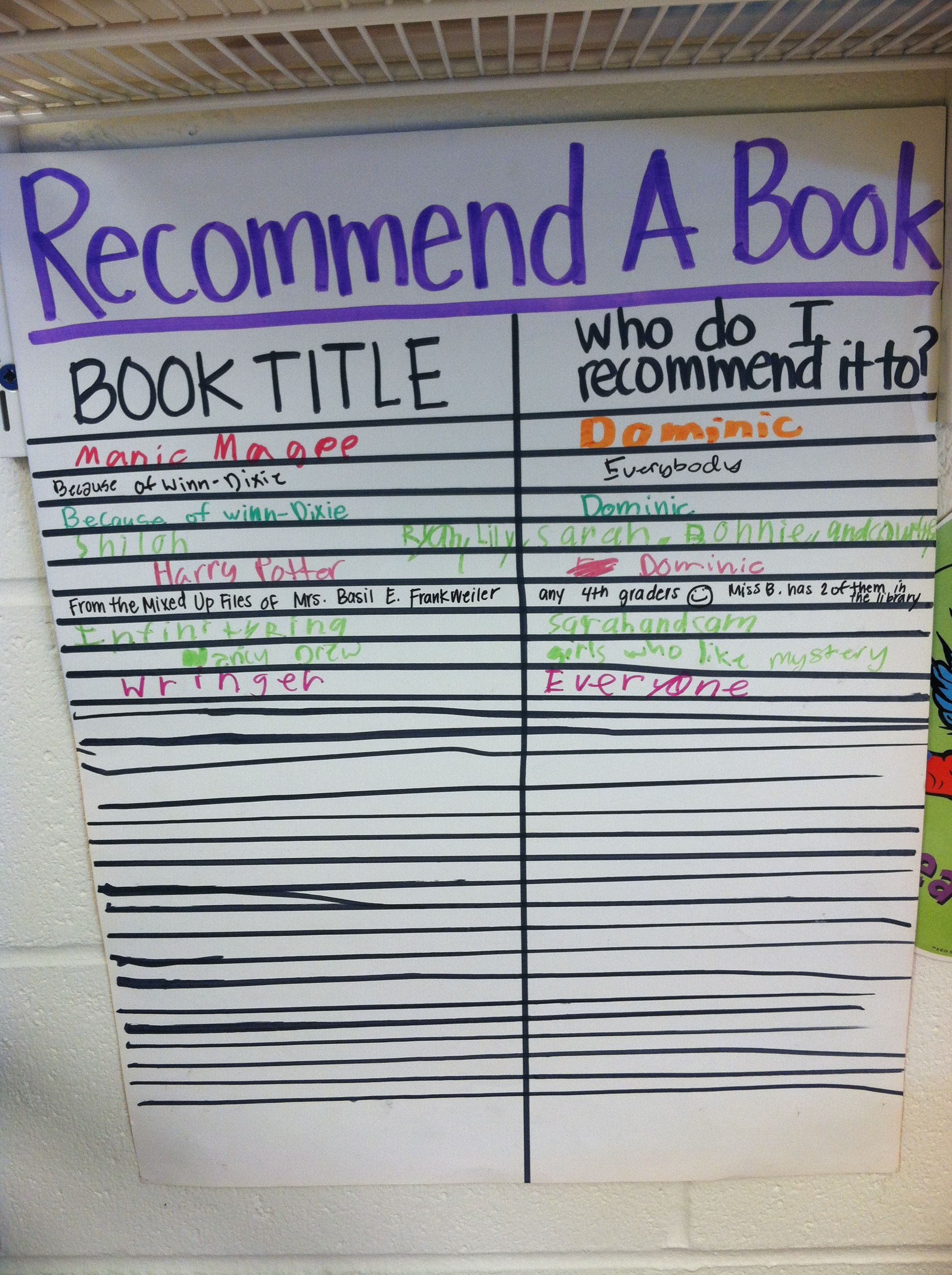 recommend books for classmates