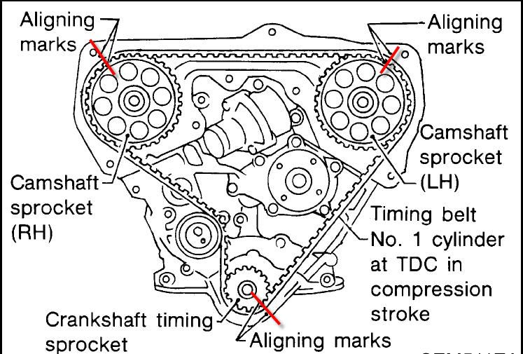 Know About Timing Belts Nissan Xterra Nissan Timing Belt