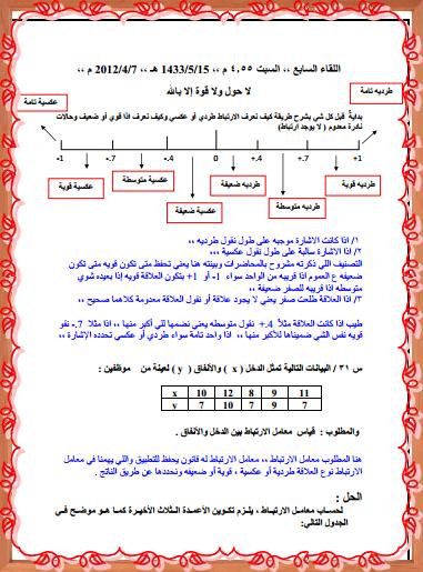 تمارين محلولة في الاحصاء الرياضي 1 Pdf كتب الرياضيات المترجمة Pdf الاحصاء الرياضي شروحات بالعربي وحل التمارين Pdf Physics Science Periodic Table