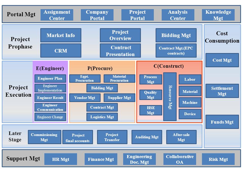 12+ Construction Business Plan Templates