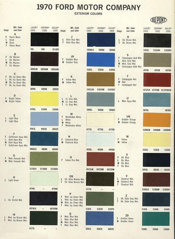 Pin By Jason Schexnayder On Color Charts Mercedes Benz Color Chart Benz
