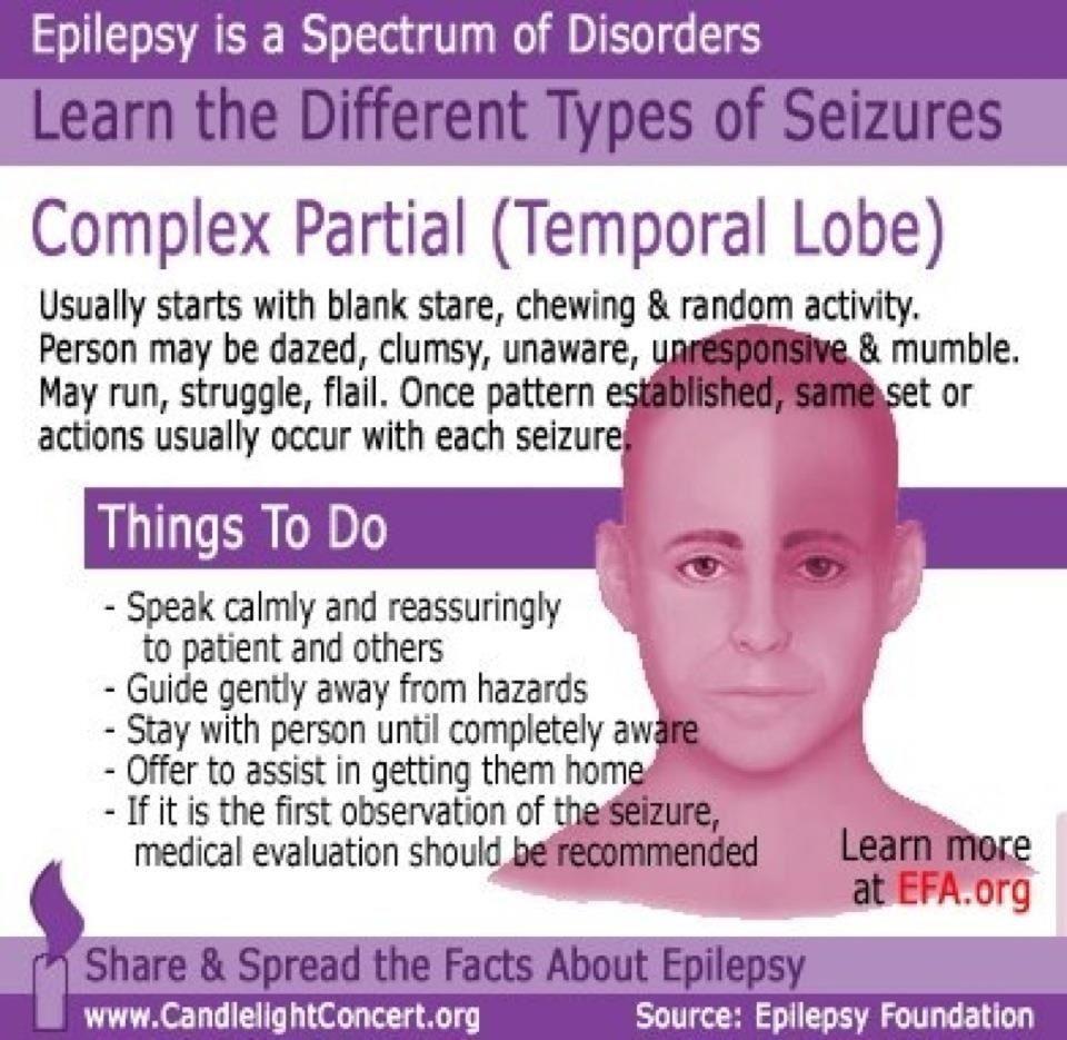 Breif Overview: Complex Partial Seizures | Epilepsy facts ...