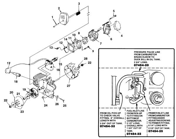 42 Homelite Xl Chainsaw Parts Diagram Im9p di 2020