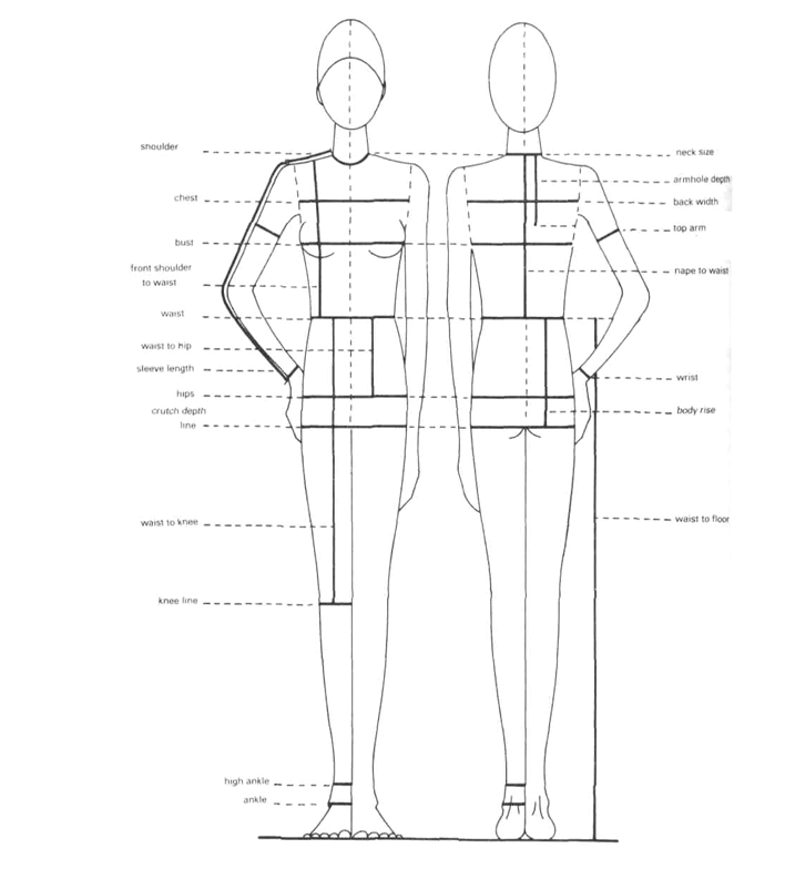 db97e677d82 Full Notes On Body Measurements - Fashion - Nigeria
