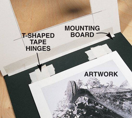 Mount the art to the mounting board using T-shaped hinges, which ...