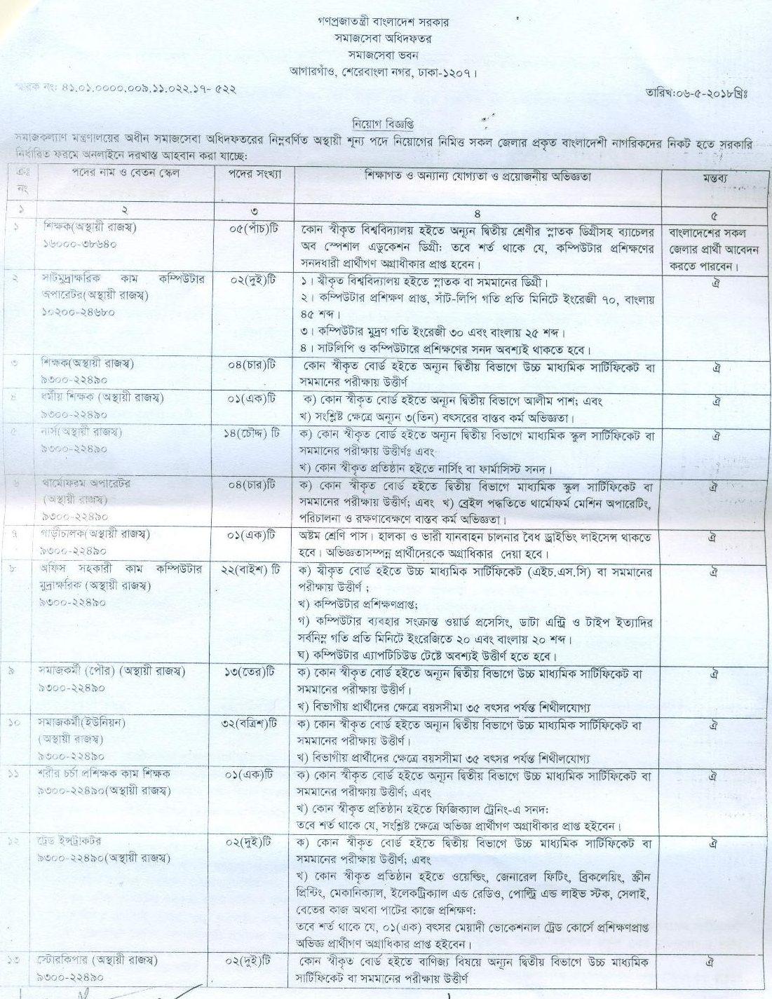 Department of Social Services Jobs Circular | NATION TUNES
