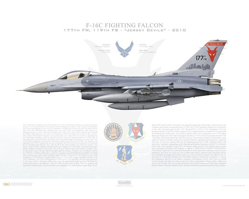 Aircraft Profile Print Of F 16c Fighting Falcon 177th Fw 119th Fs Ac 85 0500 Profile Print In Various Sizes Aircraft Fighter Planes Fighter Jets