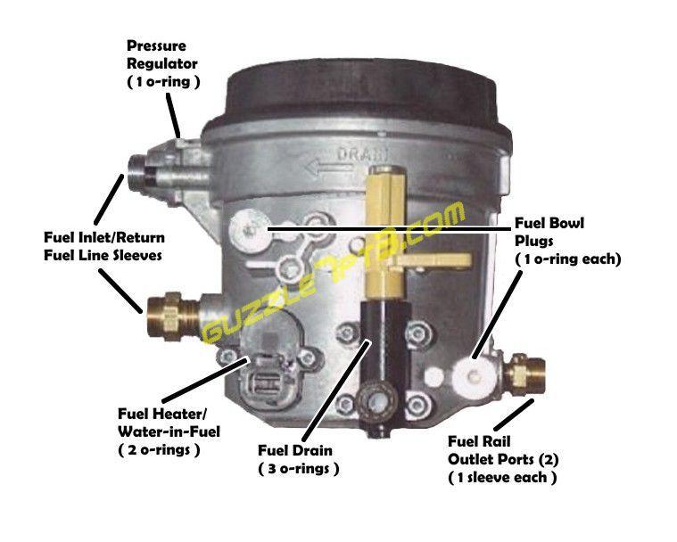 7 3 Fuel Bowl Pressure Gauge Adapter Google Search Powerstroke