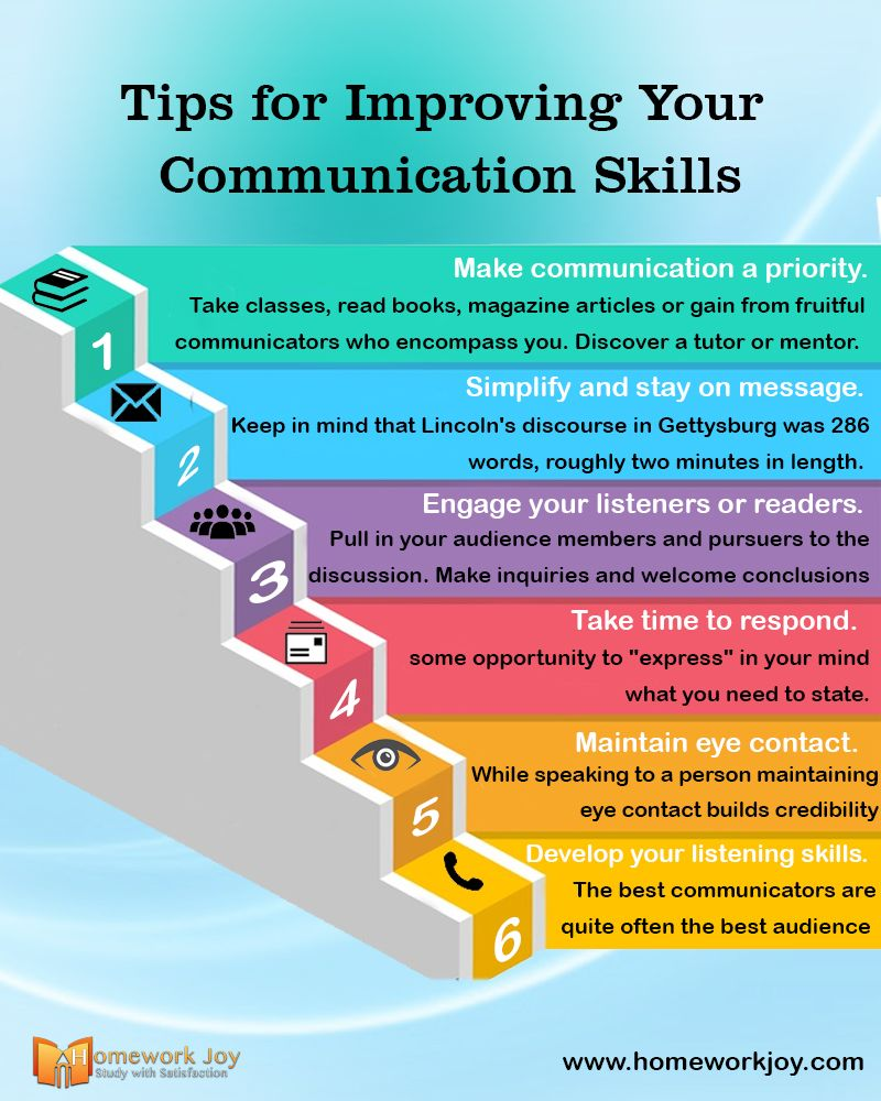 Proven Ways To Improve Communication Skills Improve Communication Skills Communication Skills Online Tutoring
