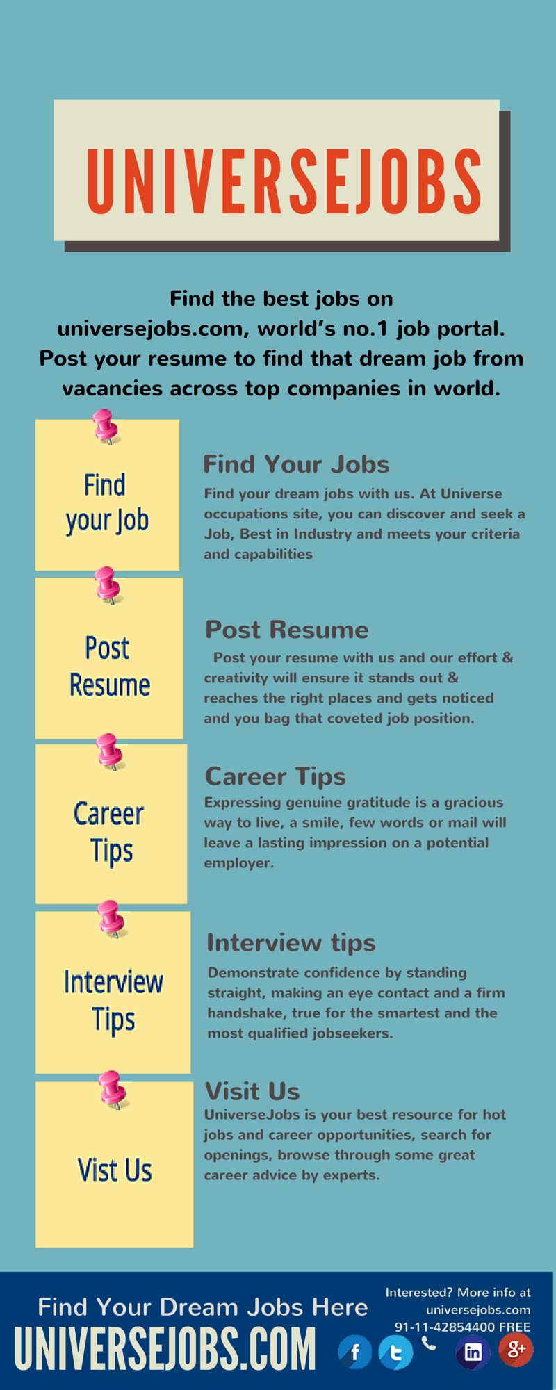 When you see jobs posted online, apply as. Pin On Infographic Job Search Websites