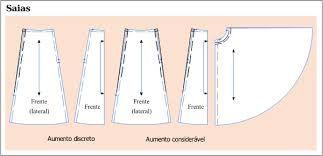 como costurar uma saia em godê - Pesquisa Google